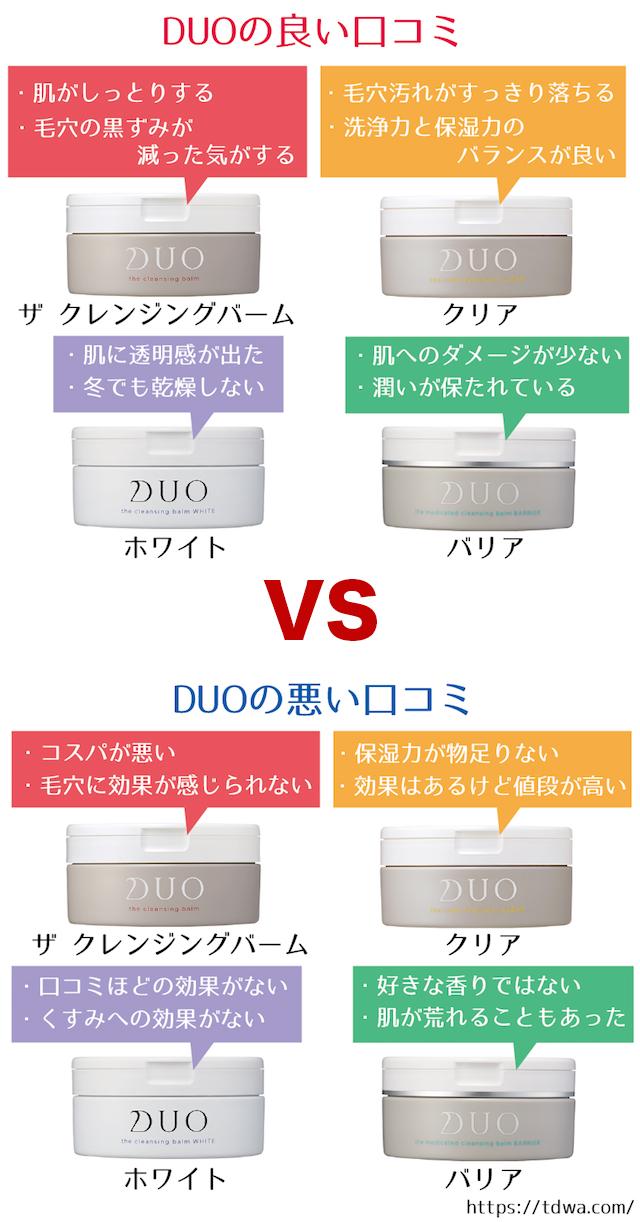 DUO4種口コミ比較