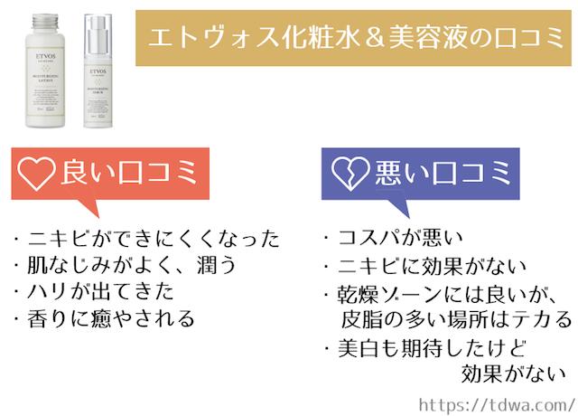 エトヴォス化粧水&美容液の口コミ